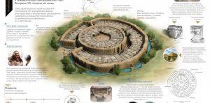 568 г. Баян I основывает Аварский каганат в Среднем Подунавье