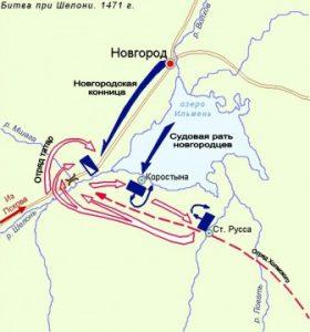 1471 г. Новгородское ополчение было разбито войсками Ивана III Васильевича при Шелони