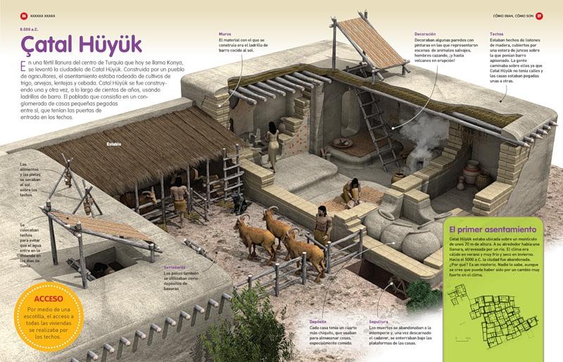-7500 г. до н.э. Люди поклонялись женской богине и быку в Чатал-Хююке