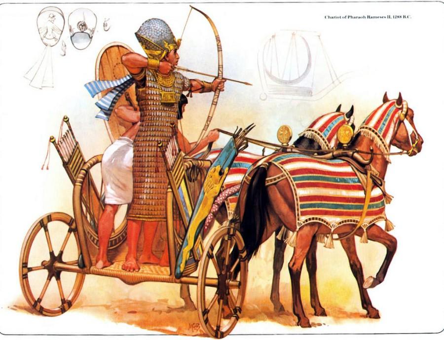 -1278 г. до н.э. Рамсес II строит новую столицу Египта Раамсес, которая возводится, в том числе, евреями