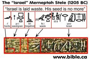 -1208 г. до н.э. Мернептах упоминает Израиль на стеле в честь своих побед в Палестине