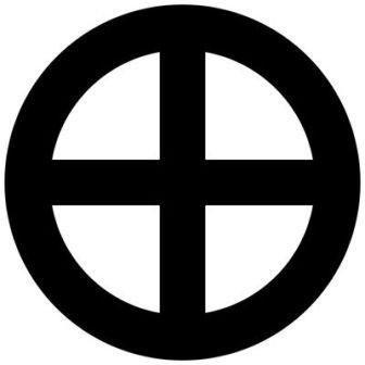 144 г. Маркион, гностик, отлучен от церкви в Риме за ересь