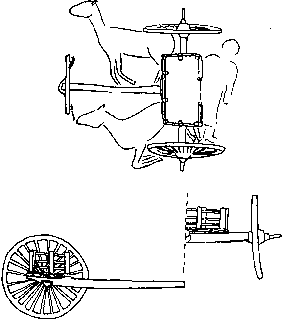 -1300 г. до н.э. Династия Шан использует боевые колесницы и категорию Шан-ди