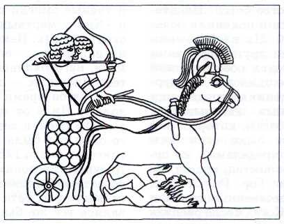-1750 г. (до.н.э.) Аниттас создает централизованное Хеттское царство