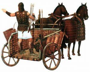 -3500 г. (до н.э.) Индоарии делают колесные повозки впервые между озерами Ван и Урми